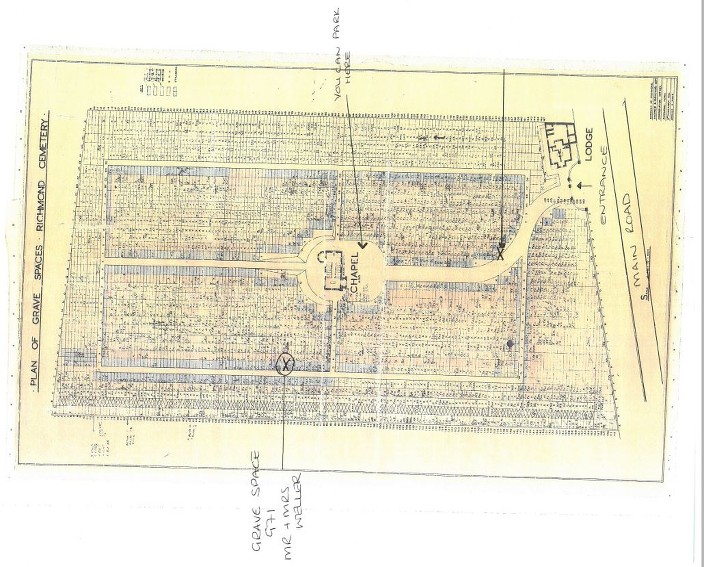 RICHMOND CEMETERY PLAN